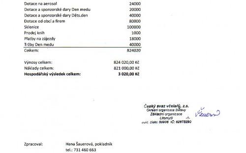 Příloha 7C - rozpočet